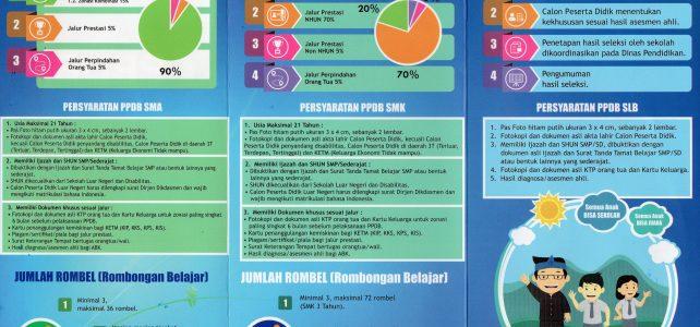 PENDAFTARAN PPDB SMA/SMK DAN SLB JAWA BARAT 2019 DIMULAI